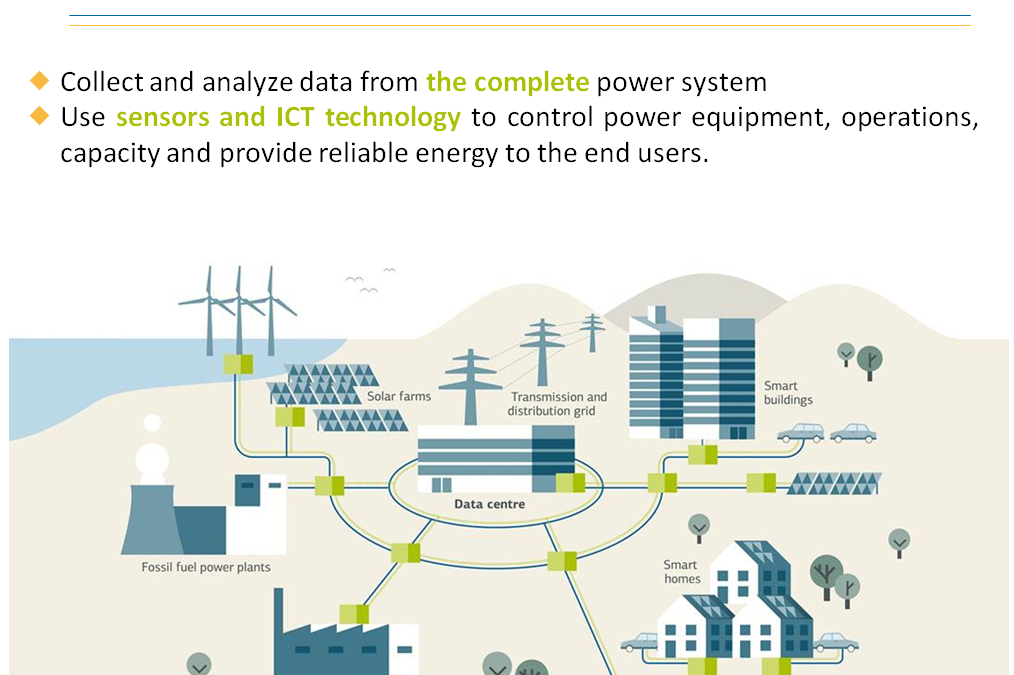 How to build a smart grid?